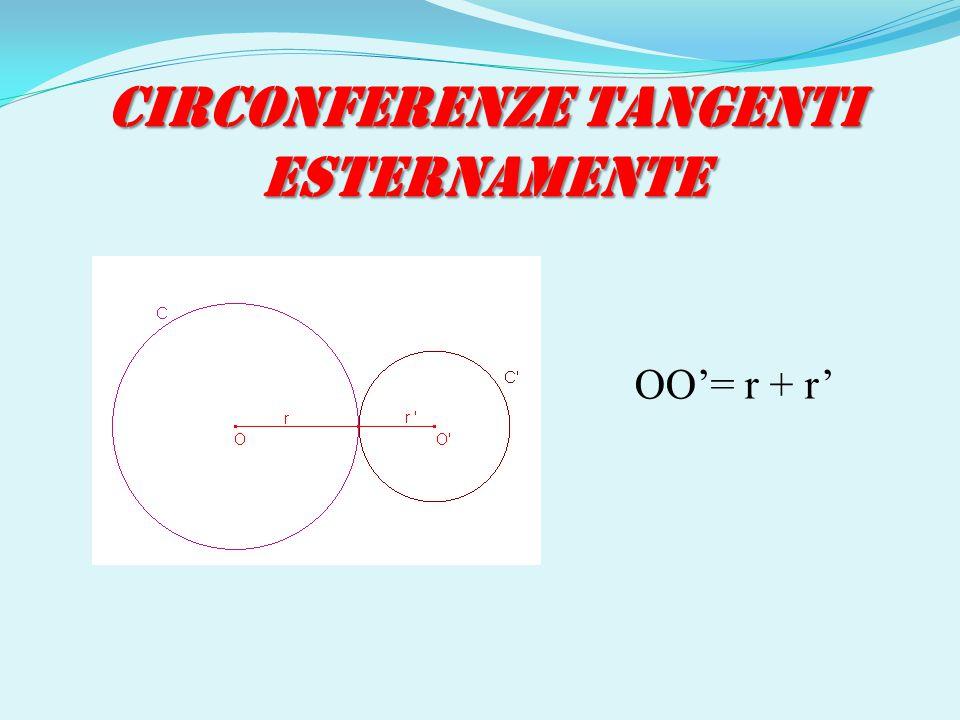 CIRCONFERENZE TANGENTI ESTERNAMENTE OO'= r + r'