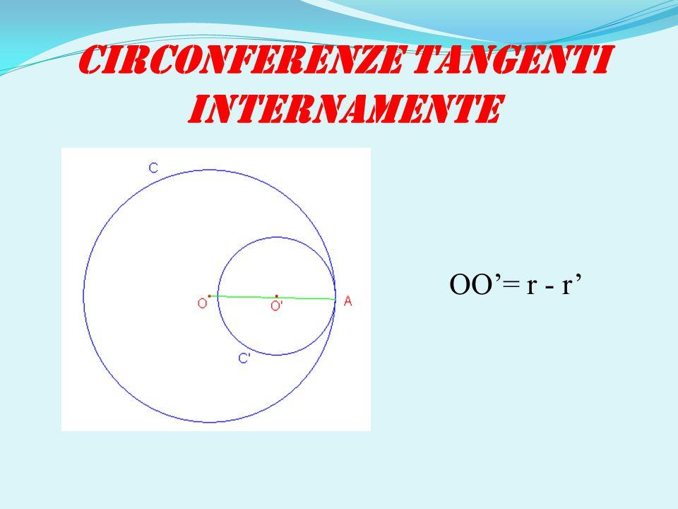 CIRCONFERENZE TANGENTI INTERNAMENTE OO'= r - r'