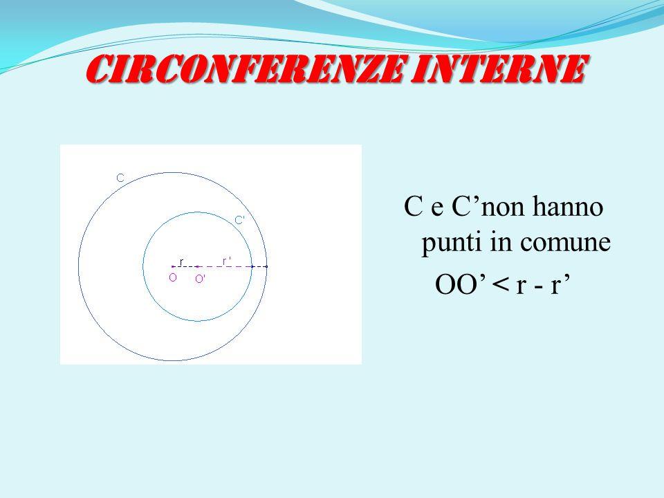 CIRCONFERENZE INTERNE C e C'non hanno punti in comune OO' < r - r'