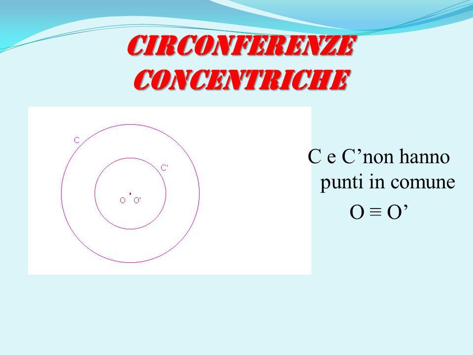 CIRCONFERENZE CONCENTRICHE C e C'non hanno punti in comune O ≡ O'