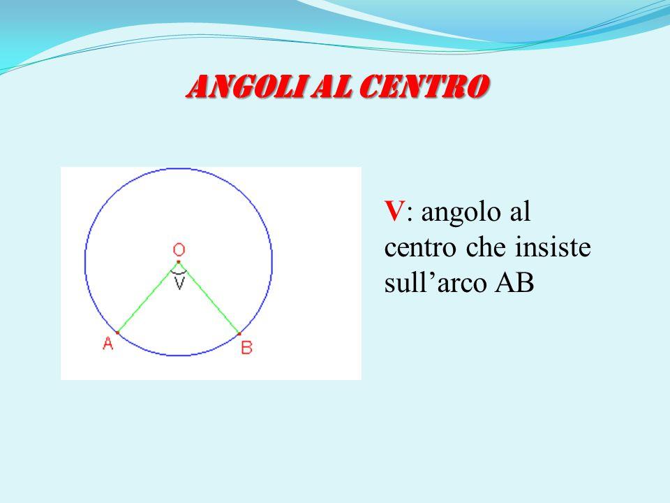 V: angolo al centro che insiste sull'arco AB ANGOLI AL CENTRO