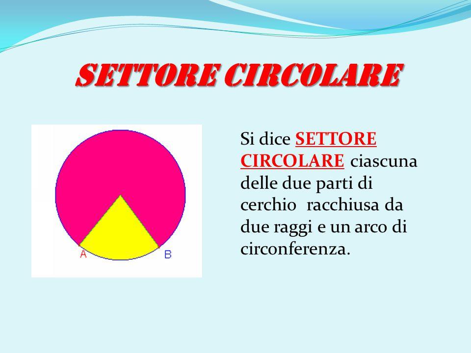 SETTORE CIRCOLARE Si dice SETTORE CIRCOLARE ciascuna delle due parti di cerchio racchiusa da due raggi e un arco di circonferenza.