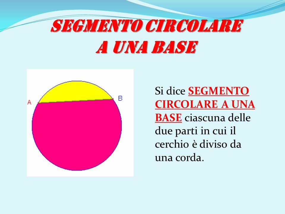 SEGMENTO CIRCOLARE A UNA BASE Si dice SEGMENTO CIRCOLARE A UNA BASE ciascuna delle due parti in cui il cerchio è diviso da una corda.