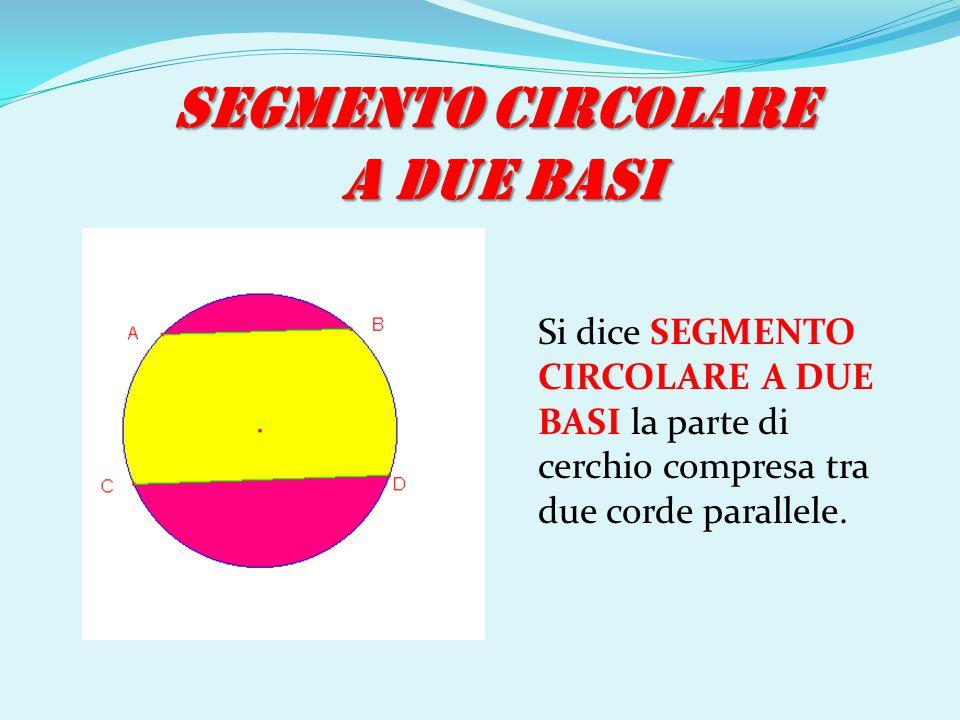 SEGMENTO CIRCOLARE A DUE BASI Si dice SEGMENTO CIRCOLARE A DUE BASI la parte di cerchio compresa tra due corde parallele.