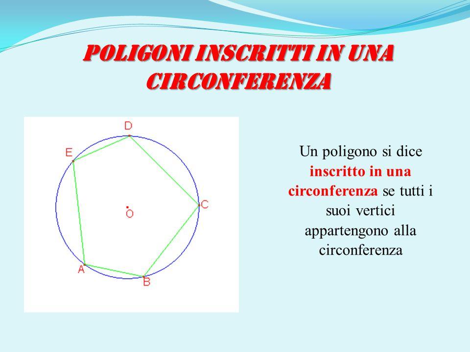 POLIGONI INSCRITTI IN UNA CIRCONFERENZA Un poligono si dice inscritto in una circonferenza se tutti i suoi vertici appartengono alla circonferenza