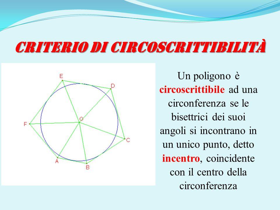 CRITERIO DI CIRCOSCRITTIBILITÀ Un poligono è circoscrittibile ad una circonferenza se le bisettrici dei suoi angoli si incontrano in un unico punto, d