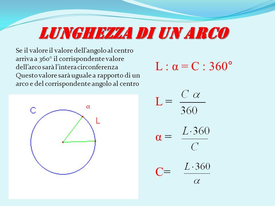 LUNGHEZZA DI UN ARCO L : α = C : 360° L = α = C= α Se il valore il valore dell'angolo al centro arriva a 360° il corrispondente valore dell'arco sarà