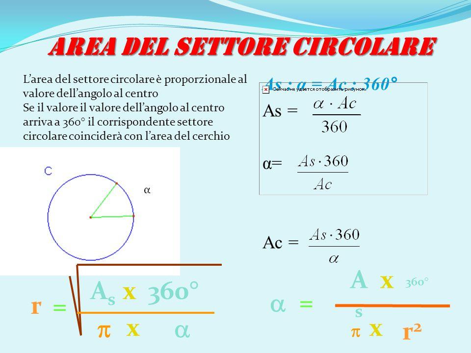 AREA DEL SETTORE CIRCOLARE As : α = Ac : 360° As = α= Ac = α L'area del settore circolare è proporzionale al valore dell'angolo al centro Se il valore