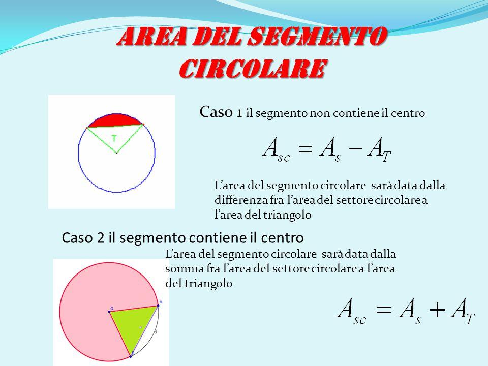AREA DEL SEGMENTO CIRCOLARE L'area del segmento circolare sarà data dalla differenza fra l'area del settore circolare a l'area del triangolo Caso 1 il