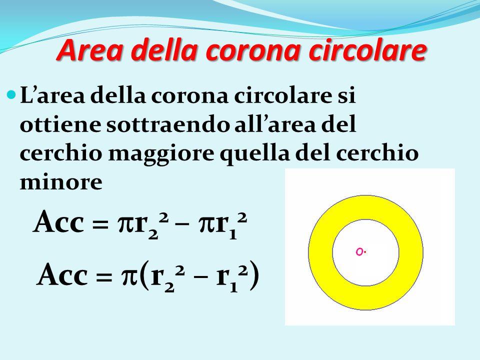 Area della corona circolare L'area della corona circolare si ottiene sottraendo all'area del cerchio maggiore quella del cerchio minore Acc =  r 2 2
