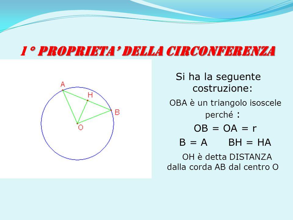 ° PROPRIETA' DELLA CIRCONFERENZA 1° PROPRIETA' DELLA CIRCONFERENZA Si ha la seguente costruzione: OBA è un triangolo isoscele perché : OB = OA = r B =
