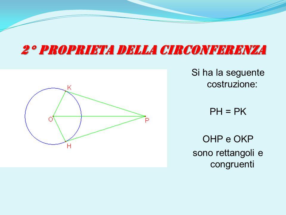2° PROPRIETA DELLA CIRCONFERENZA Si ha la seguente costruzione: PH = PK OHP e OKP sono rettangoli e congruenti