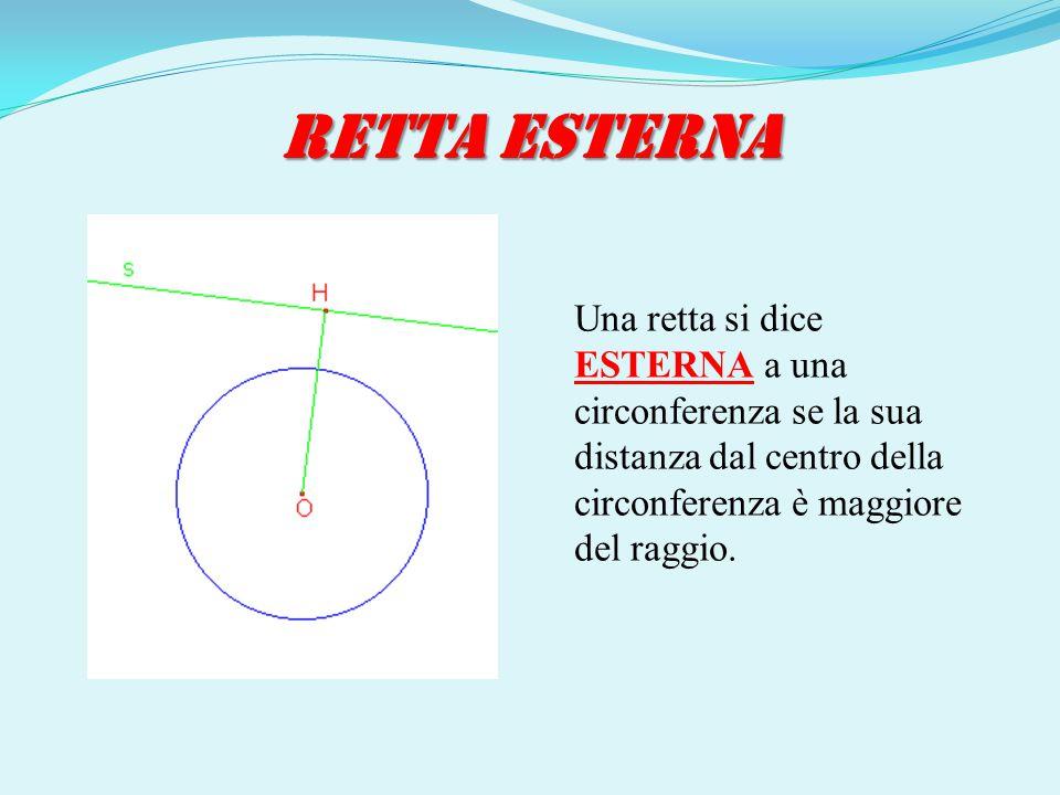 RETTA ESTERNA Una retta si dice ESTERNA a una circonferenza se la sua distanza dal centro della circonferenza è maggiore del raggio.