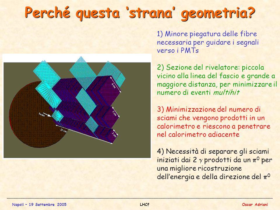 Napoli – 19 Settembre 2005LHCfOscar Adriani Perché questa 'strana' geometria.