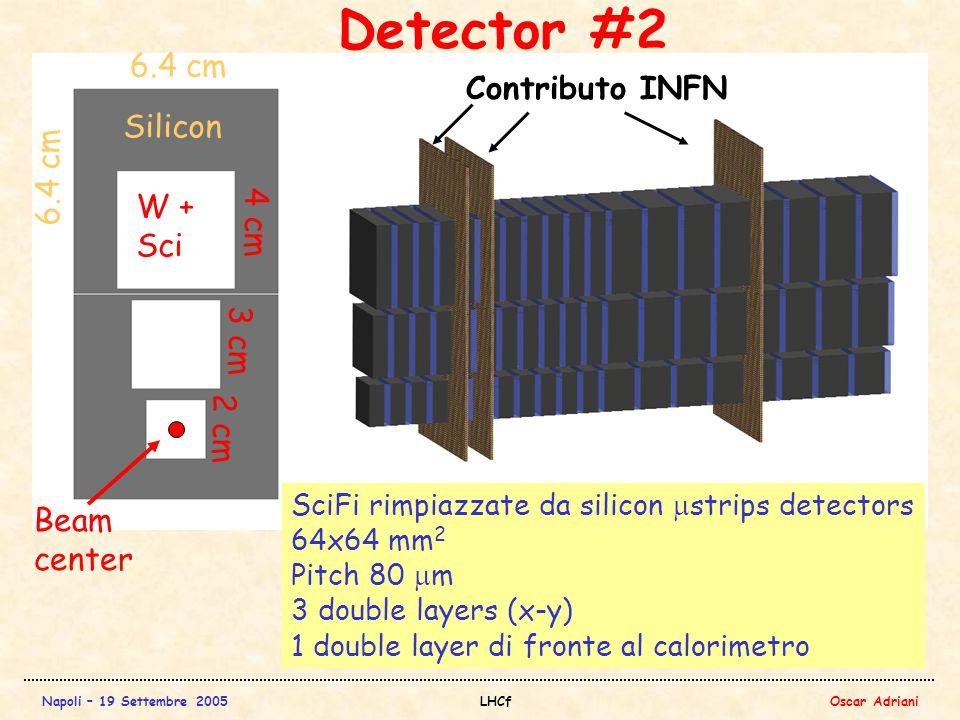 Napoli – 19 Settembre 2005LHCfOscar Adriani Detector #2 4 cm 3 cm 2 cm 6.4 cm W + Sci Silicon SciFi rimpiazzate da silicon  strips detectors 64x64 mm 2 Pitch 80  m 3 double layers (x-y) 1 double layer di fronte al calorimetro Beam center Contributo INFN