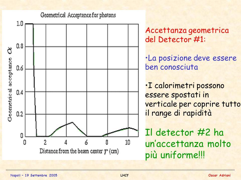 Napoli – 19 Settembre 2005LHCfOscar Adriani Accettanza geometrica del Detector #1: La posizione deve essere ben conosciuta I calorimetri possono essere spostati in verticale per coprire tutto il range di rapidità Il detector #2 ha un'accettanza molto più uniforme!!!