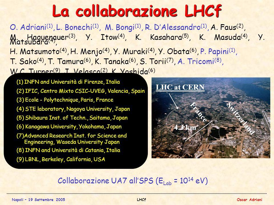 Napoli – 19 Settembre 2005LHCfOscar Adriani La collaborazione LHCf O.
