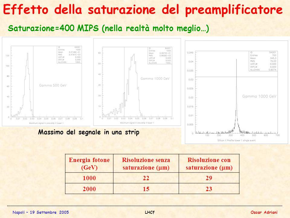 Napoli – 19 Settembre 2005LHCfOscar Adriani Energia fotone (GeV) Risoluzione senza saturazione (  m) Risoluzione con saturazione (  m) 10002229 20001523 Effetto della saturazione del preamplificatore Saturazione=400 MIPS (nella realtà molto meglio…) Massimo del segnale in una strip