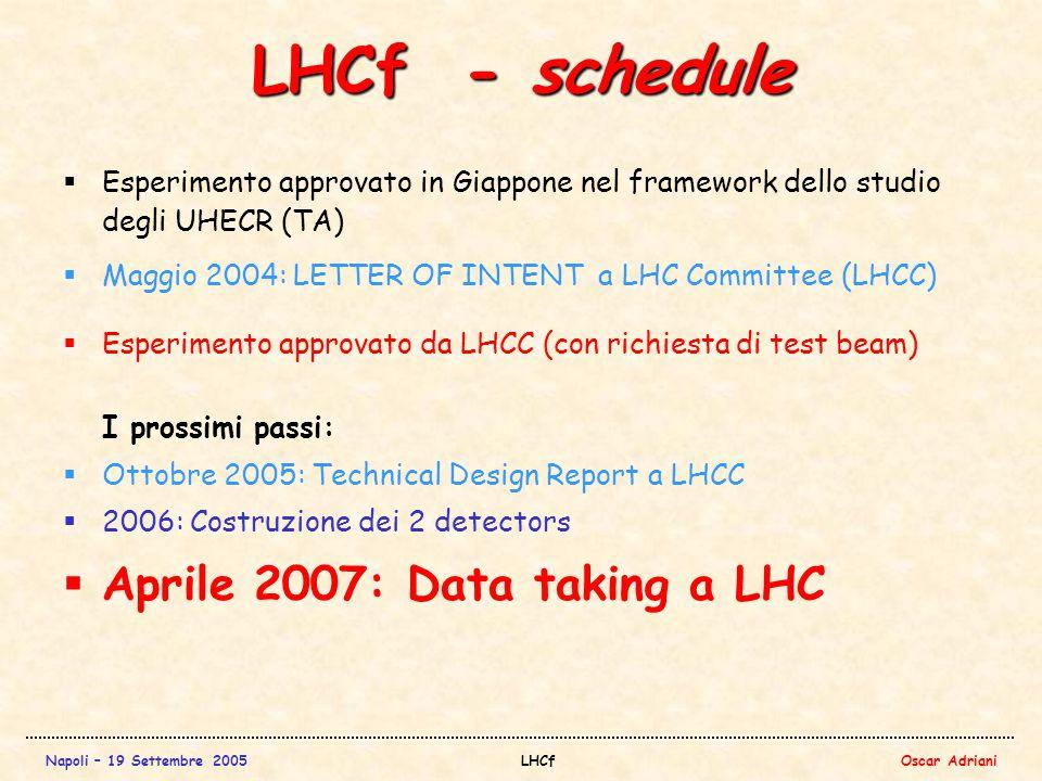 Napoli – 19 Settembre 2005LHCfOscar Adriani LHCf - schedule  Esperimento approvato in Giappone nel framework dello studio degli UHECR (TA)  Maggio 2004: LETTER OF INTENT a LHC Committee (LHCC)  Esperimento approvato da LHCC (con richiesta di test beam) I prossimi passi:  Ottobre 2005: Technical Design Report a LHCC  2006: Costruzione dei 2 detectors  Aprile 2007: Data taking a LHC