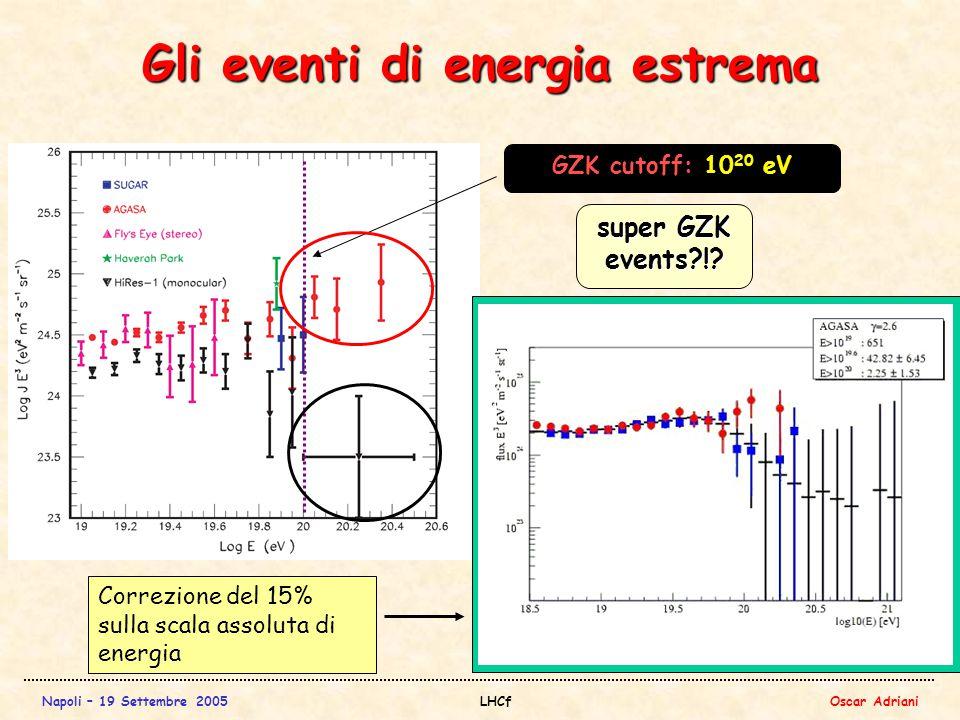 Napoli – 19 Settembre 2005LHCfOscar Adriani Gli eventi di energia estrema GZK cutoff: 10 20 eV super GZK events !.