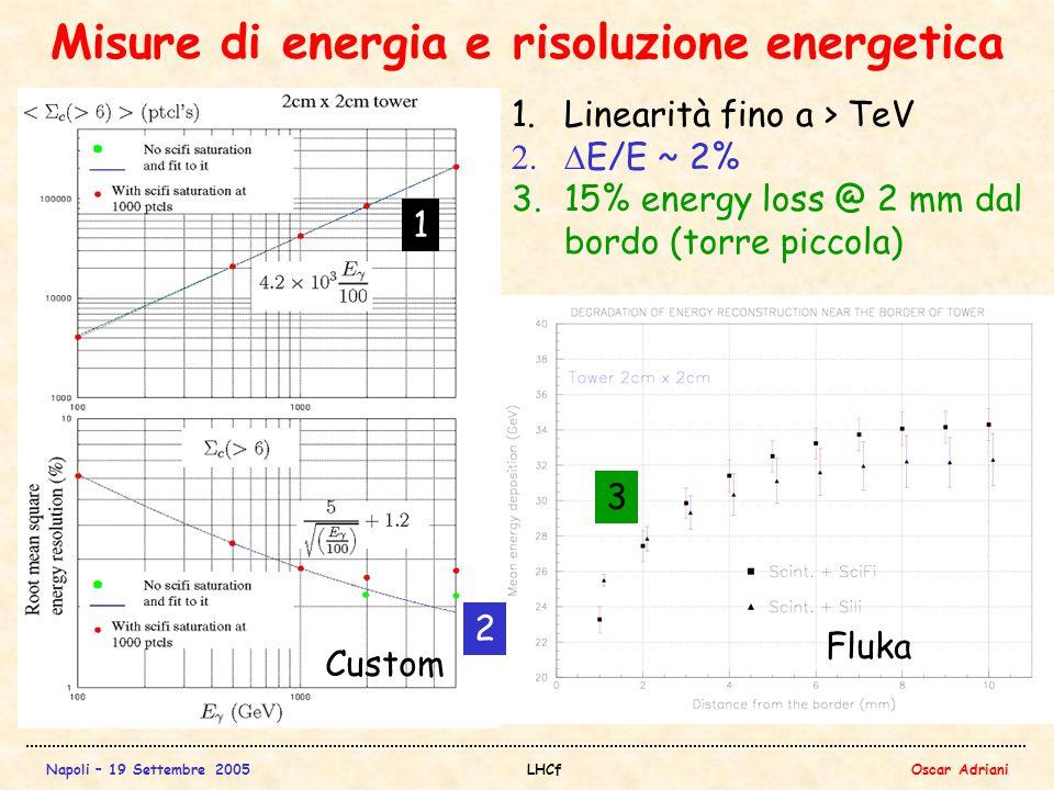 Napoli – 19 Settembre 2005LHCfOscar Adriani Misure di energia e risoluzione energetica Fluka Custom 1.Linearità fino a > TeV  E/E ~ 2% 3.15% energy loss @ 2 mm dal bordo (torre piccola) 1 2 3