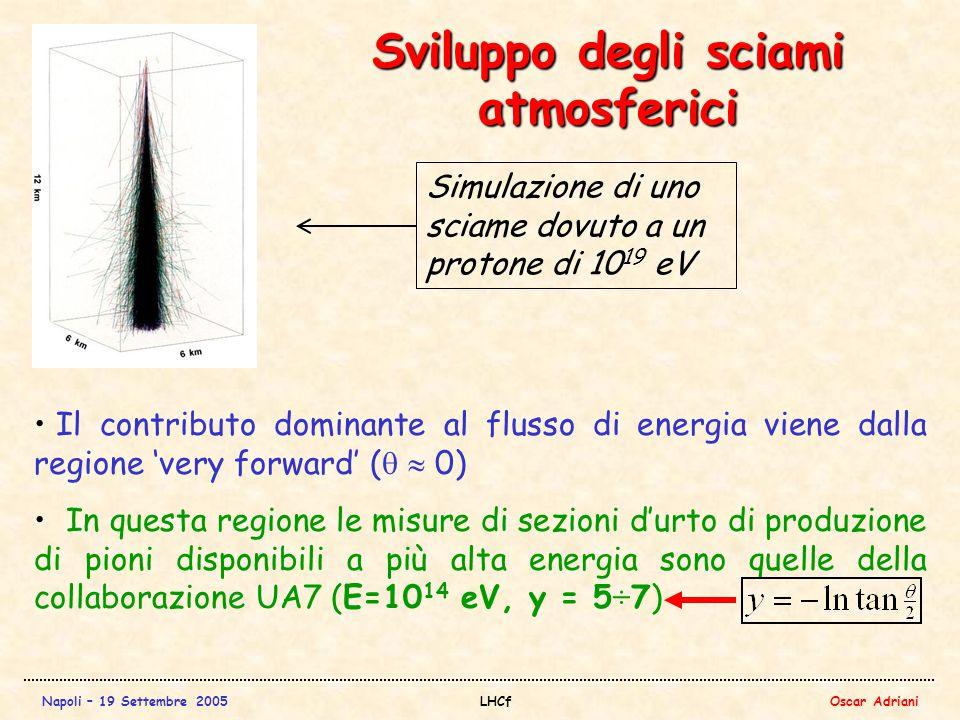 Napoli – 19 Settembre 2005LHCfOscar Adriani Il contributo dominante al flusso di energia viene dalla regione 'very forward' (   0) In questa regione le misure di sezioni d'urto di produzione di pioni disponibili a più alta energia sono quelle della collaborazione UA7 (E=10 14 eV, y = 5÷7) Sviluppo degli sciami atmosferici Simulazione di uno sciame dovuto a un protone di 10 19 eV