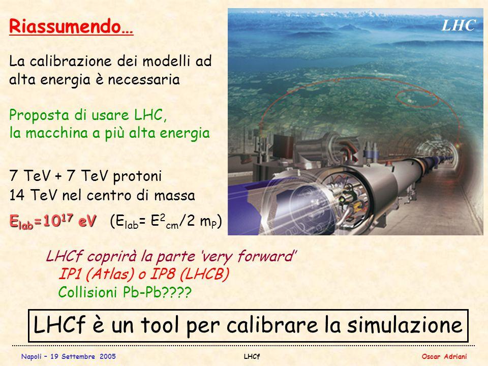 Napoli – 19 Settembre 2005LHCfOscar Adriani Riassumendo… La calibrazione dei modelli ad alta energia è necessaria Proposta di usare LHC, la macchina a più alta energia 7 TeV + 7 TeV protoni 14 TeV nel centro di massa E lab =10 17 eV E lab =10 17 eV (E lab = E 2 cm /2 m P ) LHCf coprirà la parte 'very forward' IP1 (Atlas) o IP8 (LHCB) Collisioni Pb-Pb .