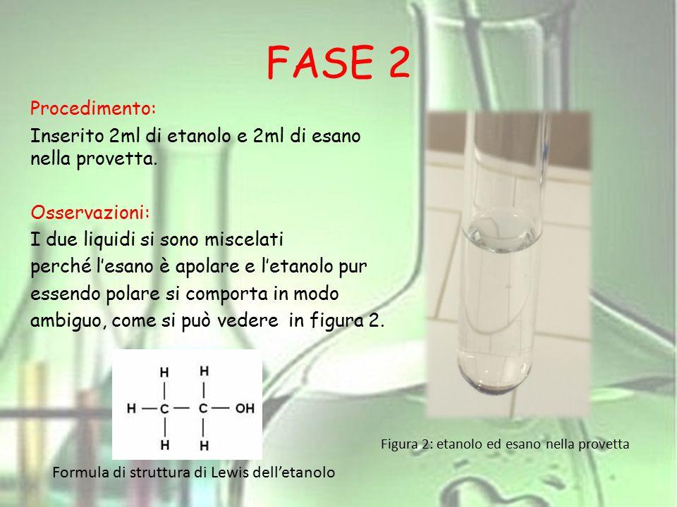 FASE 3 Procedimento: Inserito 2ml di etanolo e acqua distillata nella provetta.