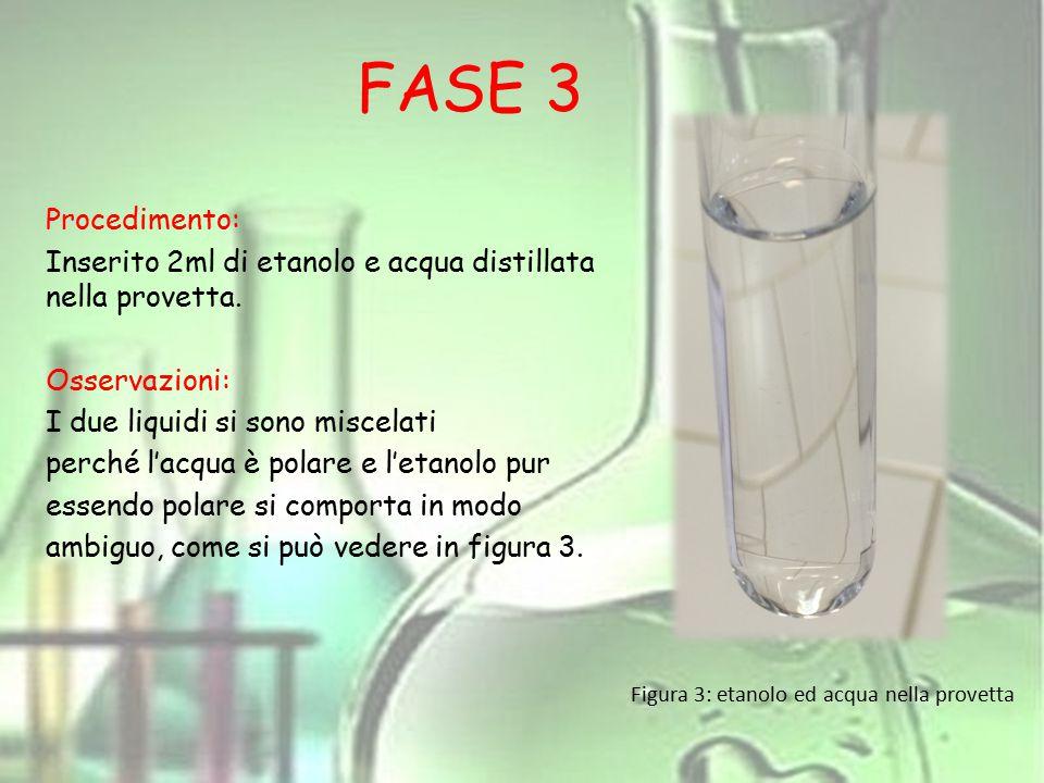 FASE 4 Procedimento: Inserito una punta di spatola di cloruro di sodio in tre provette e in seguito abbiamo inserito rispettivamente esano, etanolo e acqua.