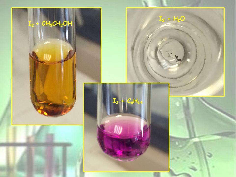 CONCLUSIONI Abbiamo verificato come nell'esperienza precedente che il simile scioglie il suo simile, ovvero i composti polari sciolgono composti polari e viceversa.