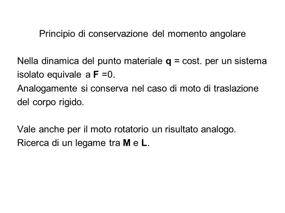Principio di conservazione del momento angolare Nella dinamica del punto materiale q = cost. per un sistema isolato equivale a F =0. Analogamente si c