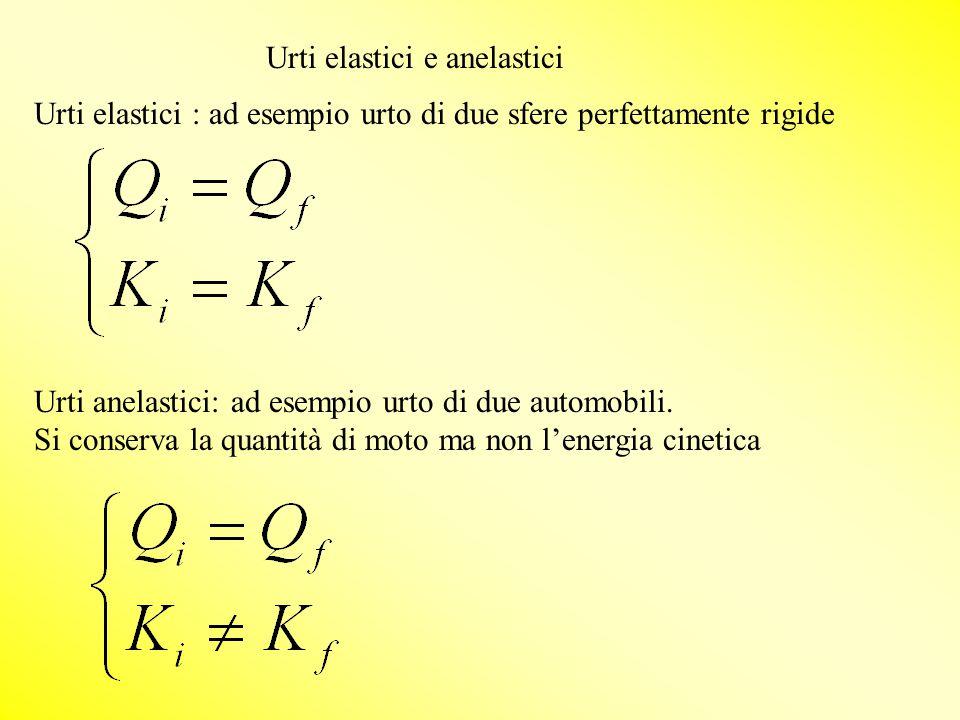 Urti elastici e anelastici Urti anelastici: ad esempio urto di due automobili.