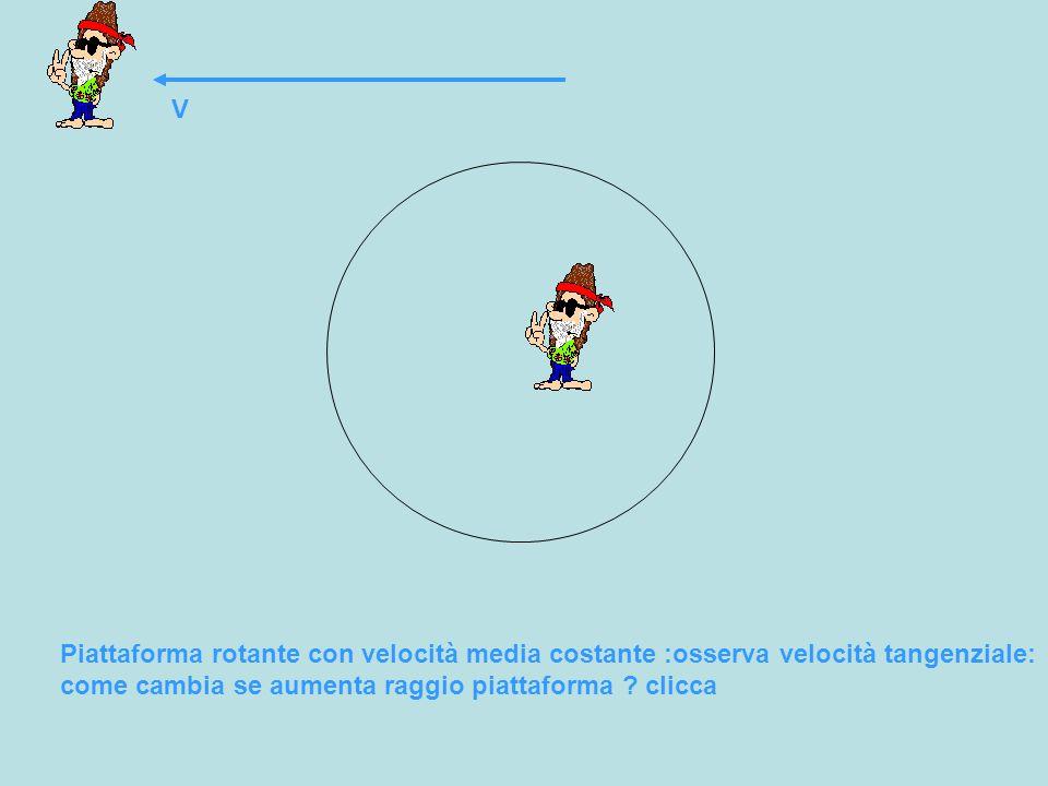 V Piattaforma rotante con velocità media costante :osserva velocità tangenziale: come cambia se aumenta raggio piattaforma .