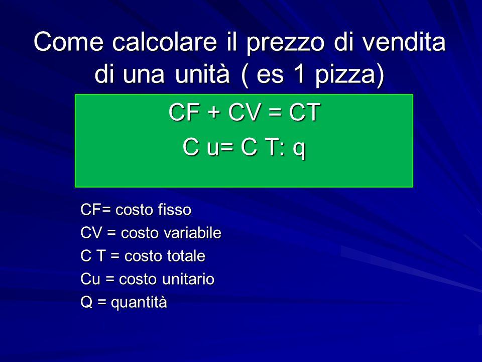Costi da sostenere per produrre Variabili Variano al variare della quantità prodotta Es. costo di Fissi Non variano al variare della quantità prodotta