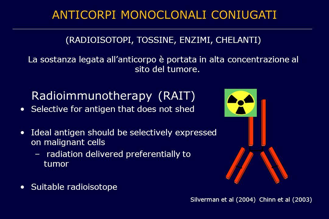 Radioimmunotherapy (RAIT) Selective for antigen that does not shed Ideal antigen should be selectively expressed on malignant cells – radiation delivered preferentially to tumor Suitable radioisotope Silverman et al (2004) Chinn et al (2003) (RADIOISOTOPI, TOSSINE, ENZIMI, CHELANTI) La sostanza legata all'anticorpo è portata in alta concentrazione al sito del tumore.