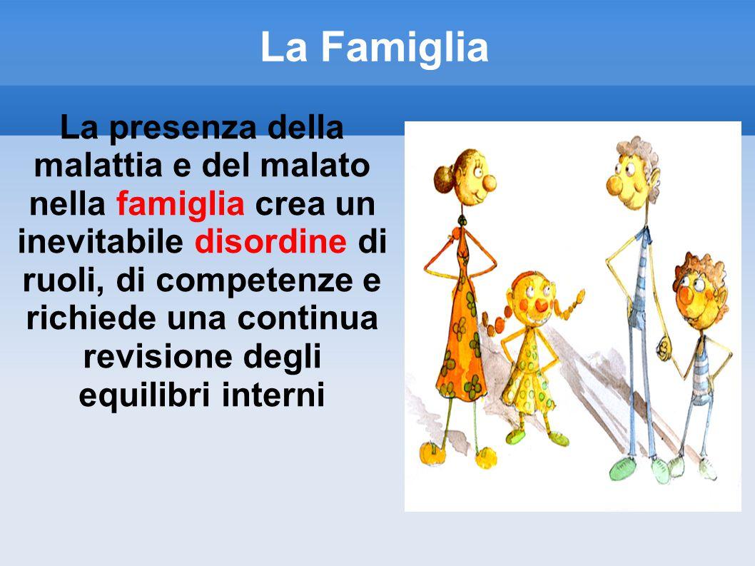La Famiglia La presenza della malattia e del malato nella famiglia crea un inevitabile disordine di ruoli, di competenze e richiede una continua revis