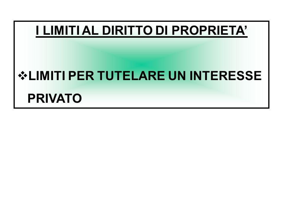 I LIMITI AL DIRITTO DI PROPRIETA'  LIMITI PER TUTELARE UN INTERESSE PRIVATO