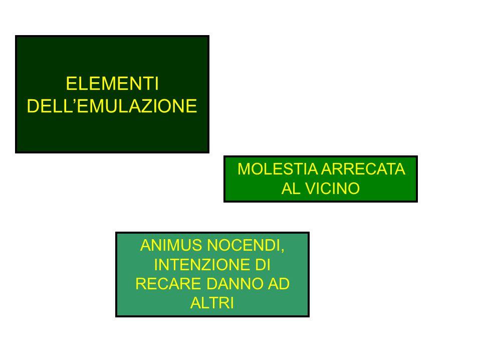 ELEMENTI DELL'EMULAZIONE MOLESTIA ARRECATA AL VICINO ANIMUS NOCENDI, INTENZIONE DI RECARE DANNO AD ALTRI