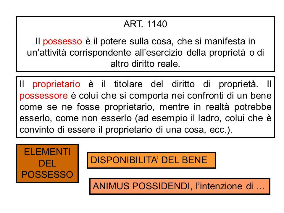 ART. 1140 Il possesso è il potere sulla cosa, che si manifesta in un'attività corrispondente all'esercizio della proprietà o di altro diritto reale. I