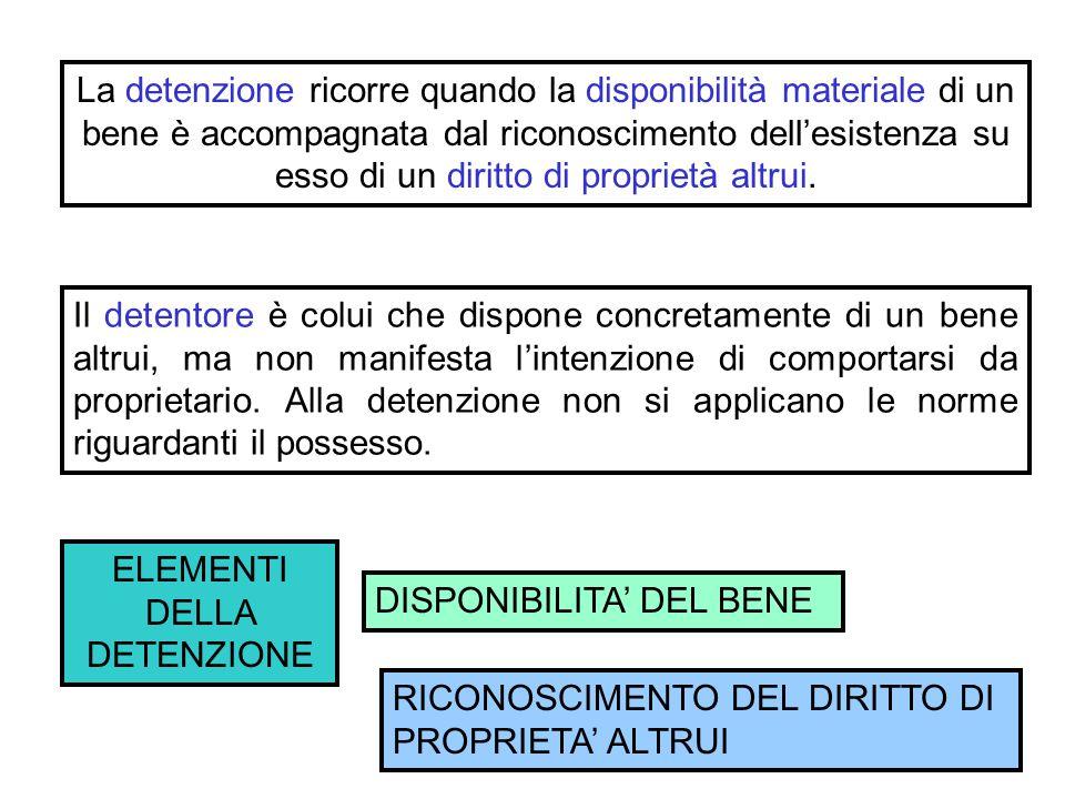 La detenzione ricorre quando la disponibilità materiale di un bene è accompagnata dal riconoscimento dell'esistenza su esso di un diritto di proprietà