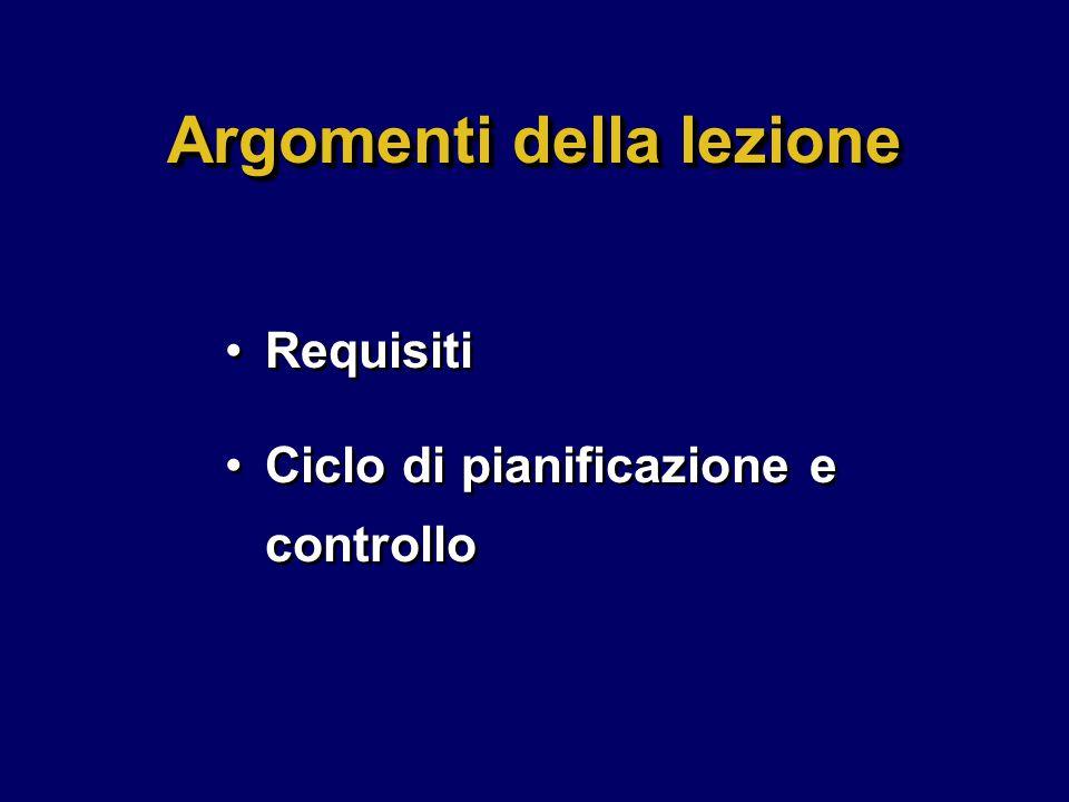 Argomenti della lezione Requisiti Ciclo di pianificazione e controllo Requisiti Ciclo di pianificazione e controllo