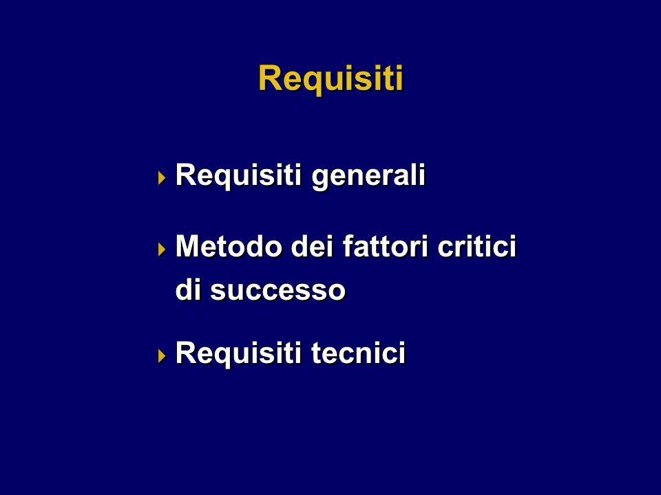  Metodo dei fattori critici di successo  Requisiti tecnici  Metodo dei fattori critici di successo  Requisiti tecnici Requisiti  Requisiti generali