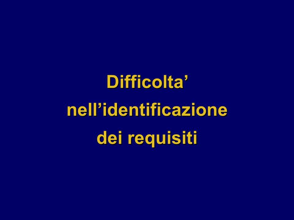 Difficolta' nell'identificazione dei requisiti