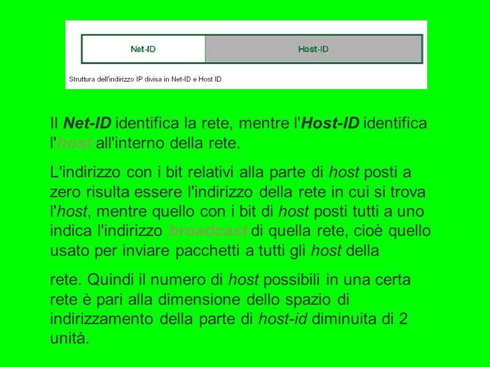 Il Net-ID identifica la rete, mentre l Host-ID identifica l host all interno della rete.