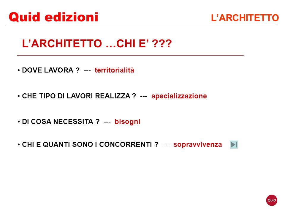 Quid edizioni L'ARCHITETTO ARCHITETTO …come copetere ??.