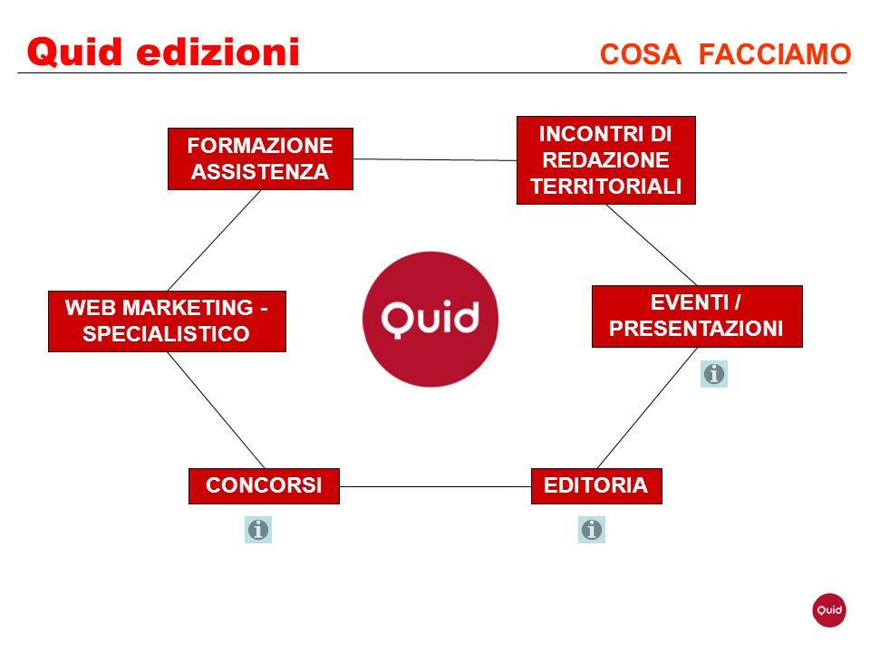 Quid edizioni BUSINESS IDEA Paolo Paci - concept anni '80 --- studi filosofici e varie esperinze nell'ambito commerciale primi anni '90 --- approfondimenti nel marketing metà anni '90 --- intraprende percorso autonomo 1996 -- incontra azienda GAGLIARDINI 11/09/2001 -- Shock 2003 -- entra in azienda Emanuele Scapini
