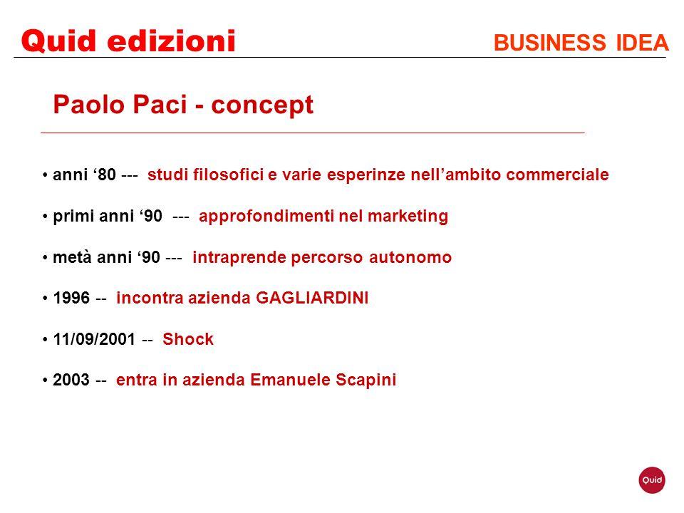 Quid edizioni BUSINESS IDEA Emanuele Scapini- partner 2003--- laurea in Economia Aziendale ad Urbino 2003/ 2006--- ufficio marketing 2006 --- direzione marketing 2008 -- condivisione quote societarie dal 2009 -- direzione generale casa editrice