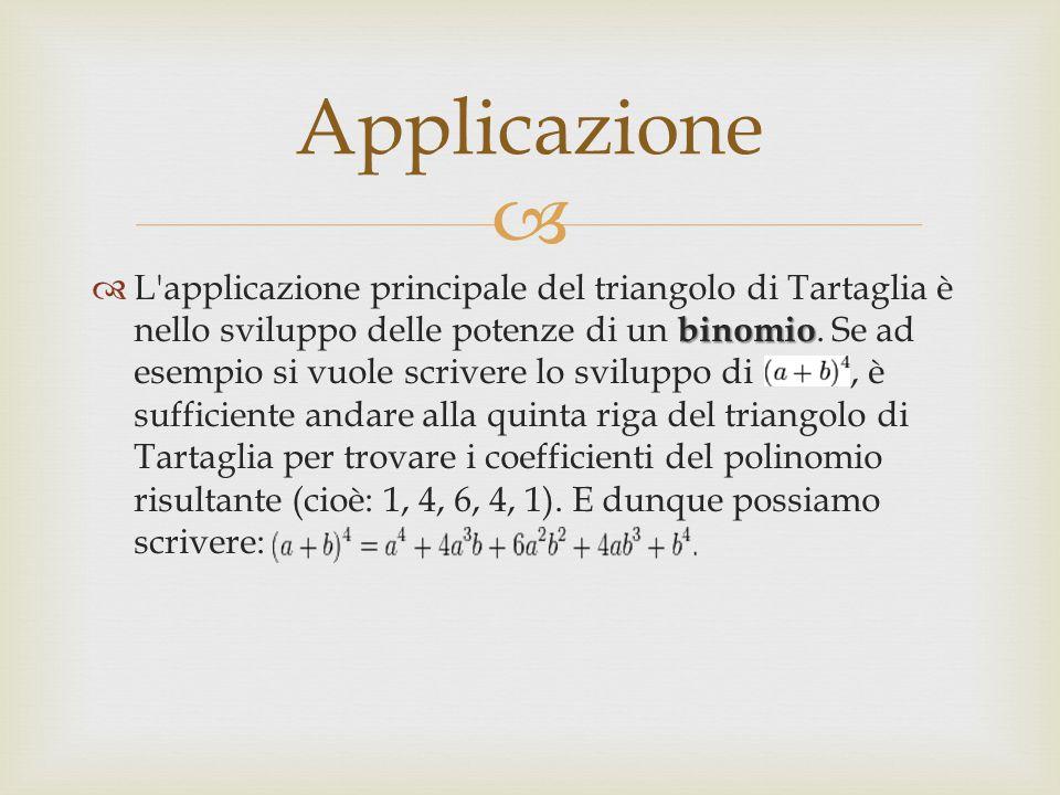  binomio  L applicazione principale del triangolo di Tartaglia è nello sviluppo delle potenze di un binomio.