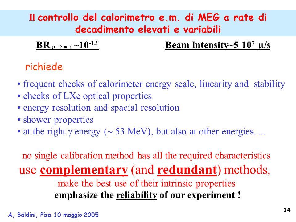 14 A, Baldini, Pisa 10 maggio 2005 Il controllo del calorimetro e.m.