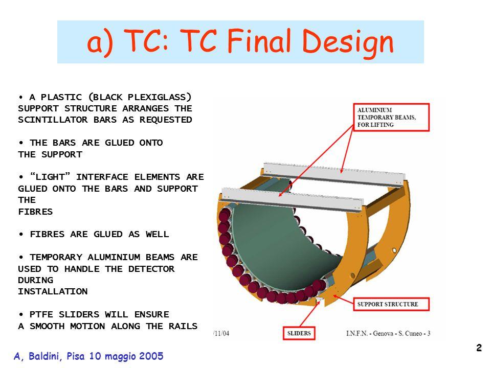 2 A, Baldini, Pisa 10 maggio 2005 a) TC: TC Final Design A PLASTIC (BLACK PLEXIGLASS) SUPPORT STRUCTURE ARRANGES THE SCINTILLATOR BARS AS REQUESTED TH